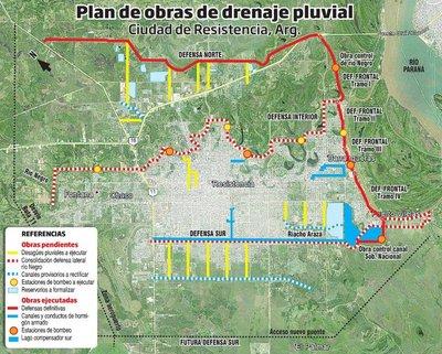 Eficacia de las defensas de la ciudad de Resistencia, ejemplo en la región