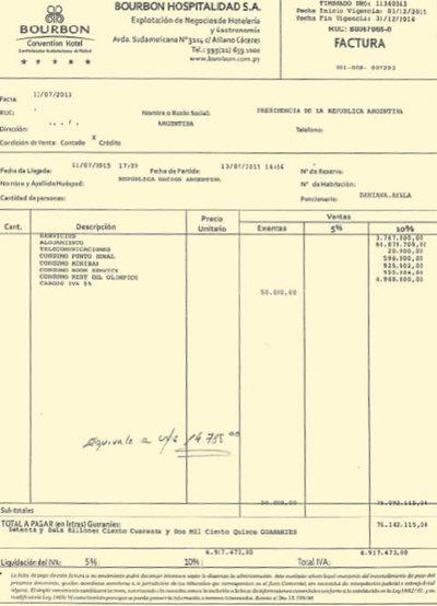 Supuestos fraudes en viajes de Cristina