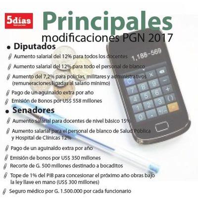 Diputados podrían ratificar su versión para el PGN 2017