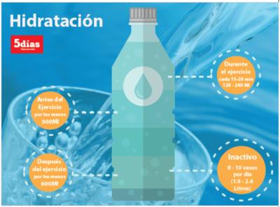 Cómo hidratarse si usted realiza actividades físicas