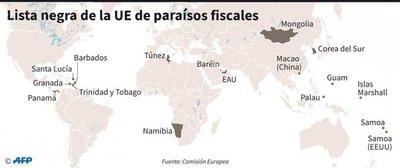 UE: lista negra de países considerados como paraísos fiscales