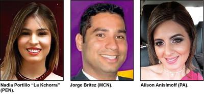 Tres independientes se perfilan para diputados, según encuesta