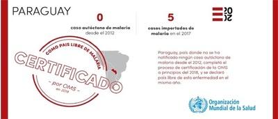 Certifican a Paraguay como país libre del mal de Chagas