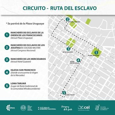 """Visita guiada por """"La ruta del esclavo"""" en el centro histórico de Asunción"""