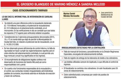 Congelaron caso del juez Méndez