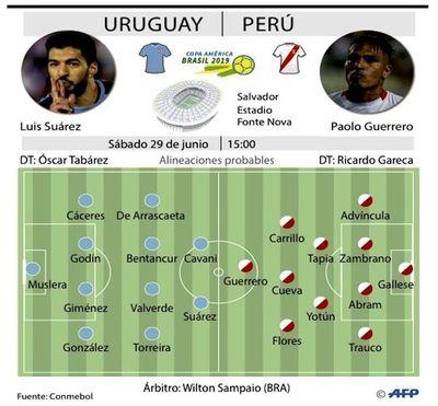 Uruguay quiere barrer a Perú