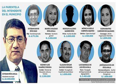 Intendente de Villa Hayes reparte sueldos entre decena de parientes