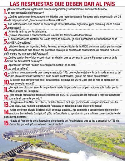Gobierno pedirá esta semana a  Brasil anular acuerdo secreto sobre energía