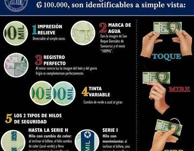 BCP advierte sobre billetes falsos