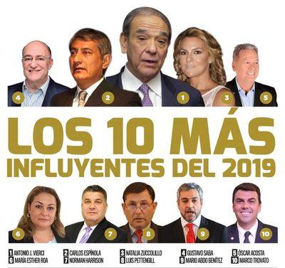 Las 10 personas más influyentes del 2019