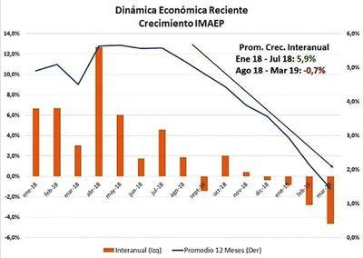Una mirada diferente del PIB y del consumo en la economía