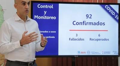 COVID-19: Mayoría de casos se concentra en Asunción y avanza en resto del país