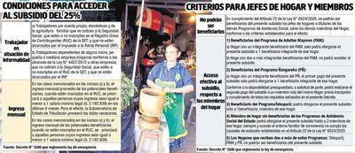 Trabajadores informales, a punto de ser inscriptos para cobrar  subsidio