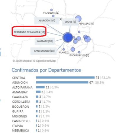 Fernando de la Mora: Autoridades monitorean que personas con COVID-19 cumplan la cuarentena