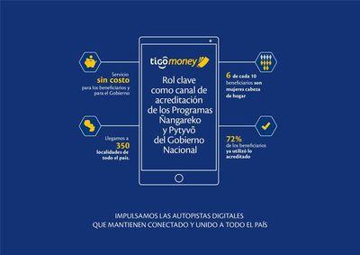 Tigo Money acerca ayuda alimentaria del Gobierno a compatriotas de todos los rincones del país