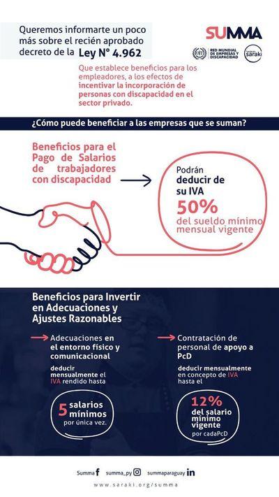 Decreto establece incentivos fiscales para la inclusión de personas con discapacidad