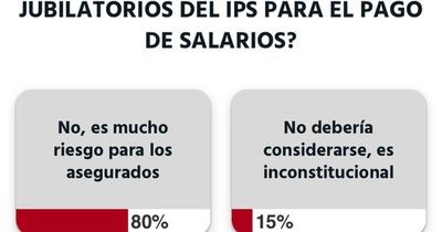 Destinar fondos de IPS a salarios es un riesgo para los asegurados
