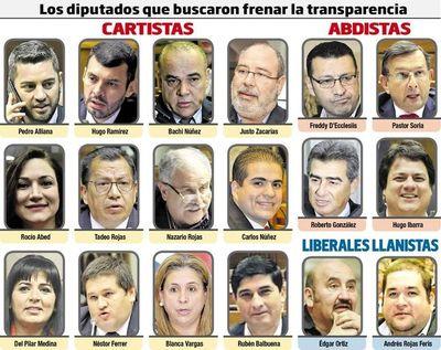 No habrá sanción política por intento de injerencia de diputados en la Corte, estima Édgar Acosta
