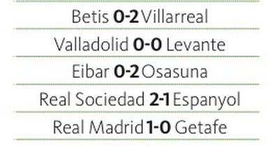 Real salto hacia el título dio Madrid