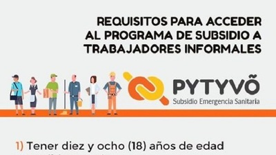 Supuestos requisitos para acceder a Pytyvõ 2.0 son falsos