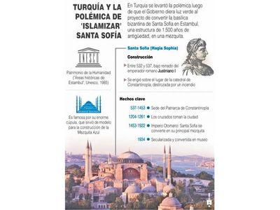 Basílica  de Santa Sofía se convertirá en una mezquita
