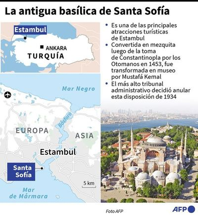 Basílica de Santa Sofía, ahora  mezquita