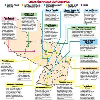 Marito promulga creación de distritos que incumplen requisitos mínimos
