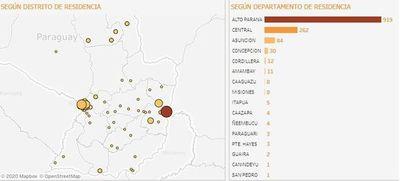 COVID-19: Central y Ciudad del Este, en el ojo de la tormenta por aumento de casos