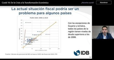 Nivel de endeudamiento es bajo, según experto del BID