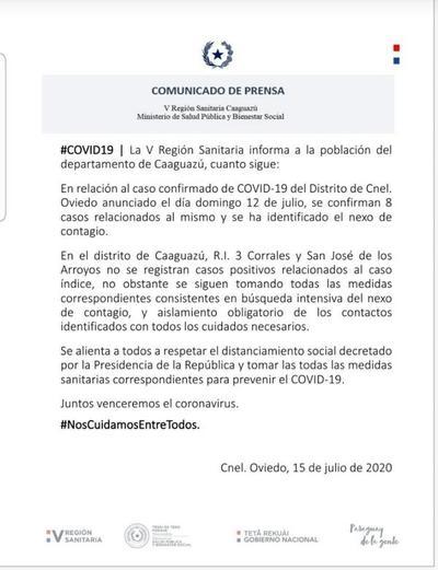 Ocho nuevos casos de Covid-19 en Coronel Oviedo – Prensa 5