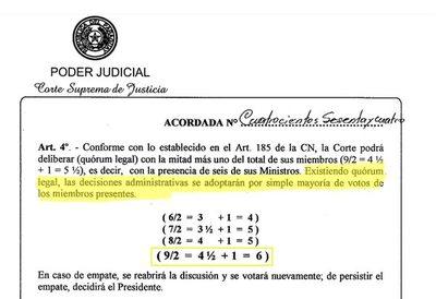 Acordada genera confusión sobre mayoría en votación de la Corte