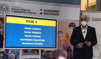 Asunción, Central y Alto Paraná se quedan en la Fase 3