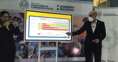 Lunes comenzará fase 4, a excepción de Asunción, Central y Alto Paraná