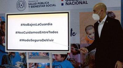 Asunción, Central y Alto Paraná quedarían en la Fase 3 debido a aumento de casos de COVID-19