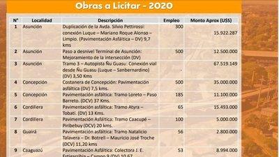 Anuncian licitación de costanera para Concepción y asfaltado a Paso Barreto