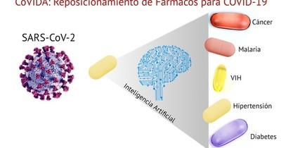 Ciencia paraguaya contra el COVID-19: Desarrollarán inteligencia artificial para predecir la eficacia de medicamentos