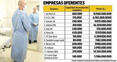 Batas hospitalarias podrán ser importadas o nacionales