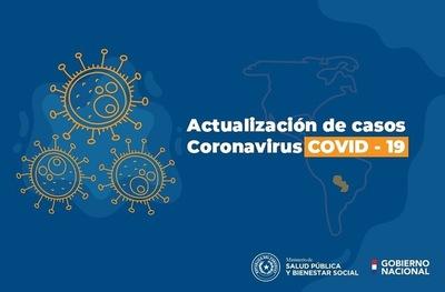 Ministerio de Salud informa sobre 113 nuevos casos de Covid-19 en el país