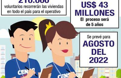 Buscarán US$ 43 millones  para financiar Censo 2022