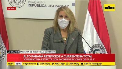 Varios sectores deberán cerrar tras retroceso de fase en Alto Paraná