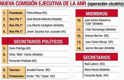 """Cuestionadas figuras en """"nueva"""" comisión de ANR"""