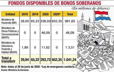 Piden emitir bonos hasta US$ 2.746 millones para bicicletear deudas
