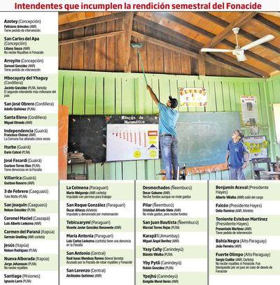 Congreso flexibiliza el Fonacide pese a que intendentes no rinden cuentas