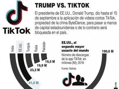 Trump da un ultimátum a TikTok para dejar EEUU o acordar su venta