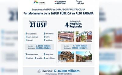 Gobierno fortalece la salud en Alto Paraná con apoyo de la Itaipu