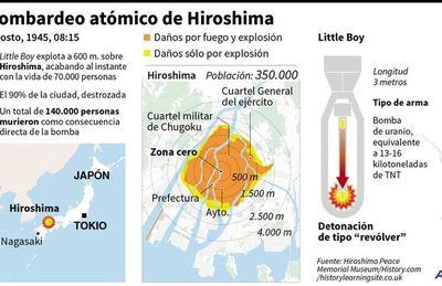 Hiroshima y Nagasaki, 75 años de  los únicos bombardeos nucleares
