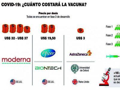 La OMS, esperanzada, anuncia que ya son seis las vacunas candidatas