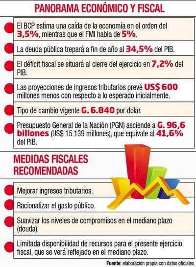 Hacienda alerta sobre riesgos para la estabilidad macroeconómica y fiscal