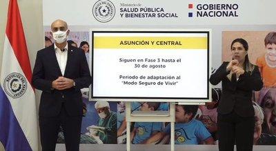 Salud anuncia que Asunción y Central seguirán en fase 3 por todo agosto