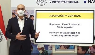 Asunción y Central seguirán en Fase 3 hasta el 30 de agosto de 2020